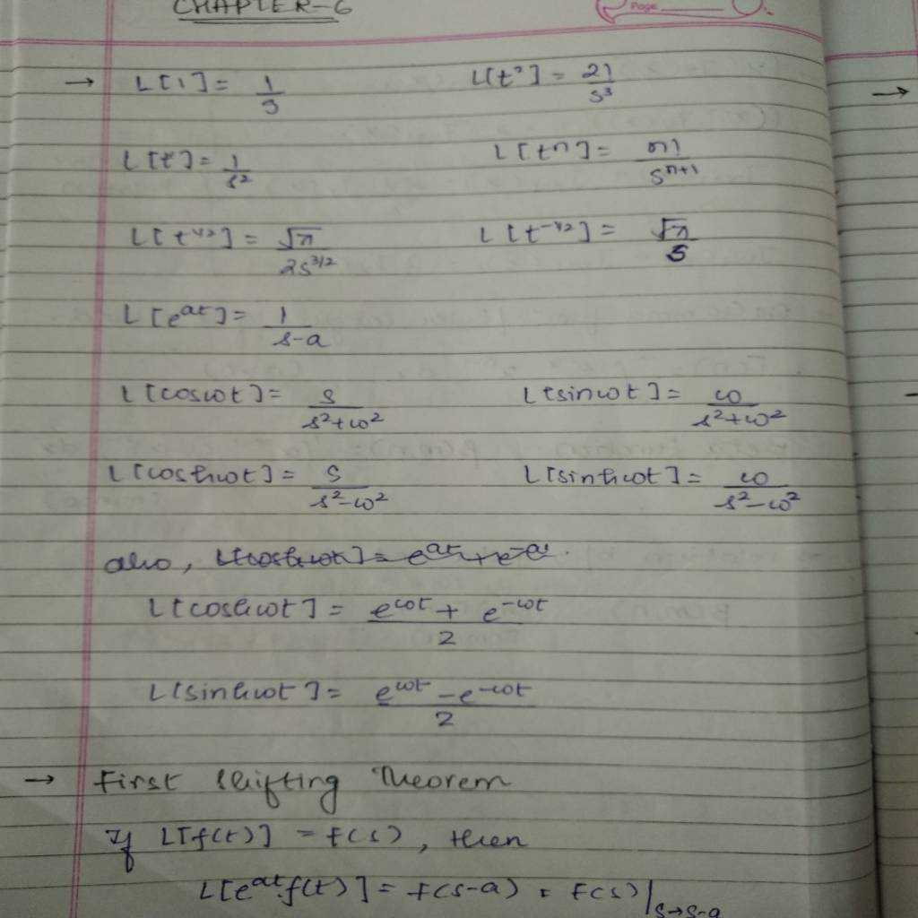 Maths Ch-6 Quick notes-15557394314081630123048.jpg