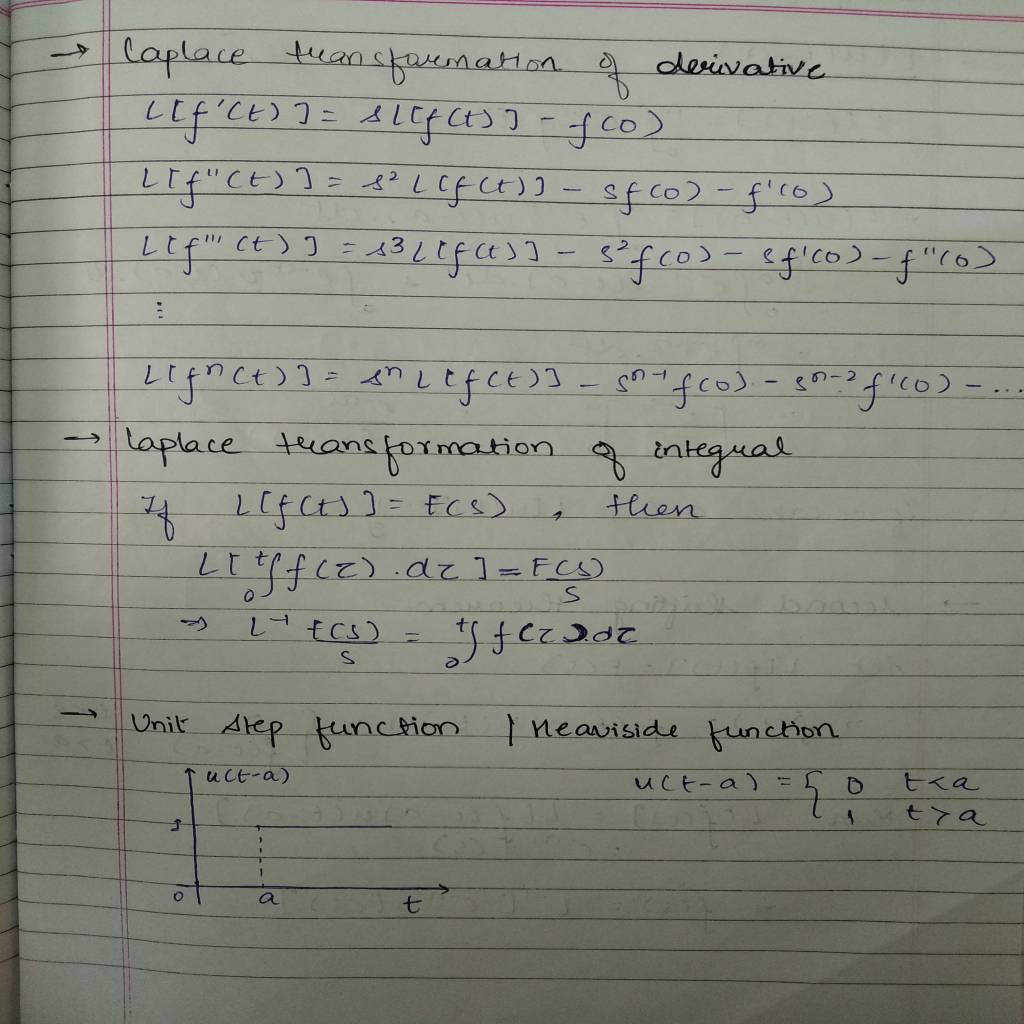 Maths Ch-6 Quick notes-1555739456740553666907.jpg
